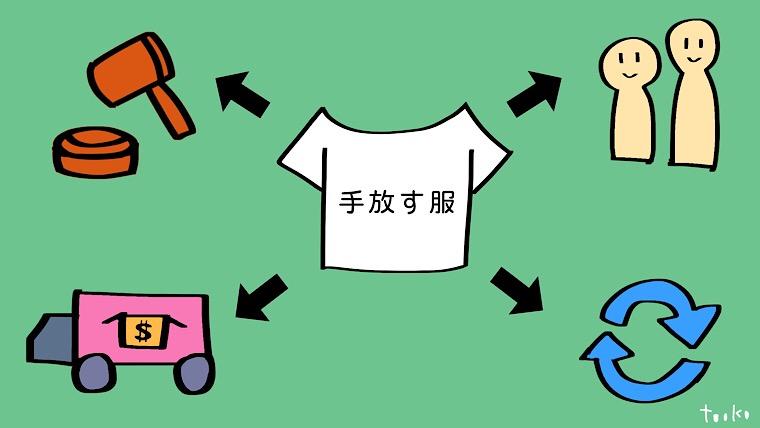 Tシャツを捨てずに活用する図